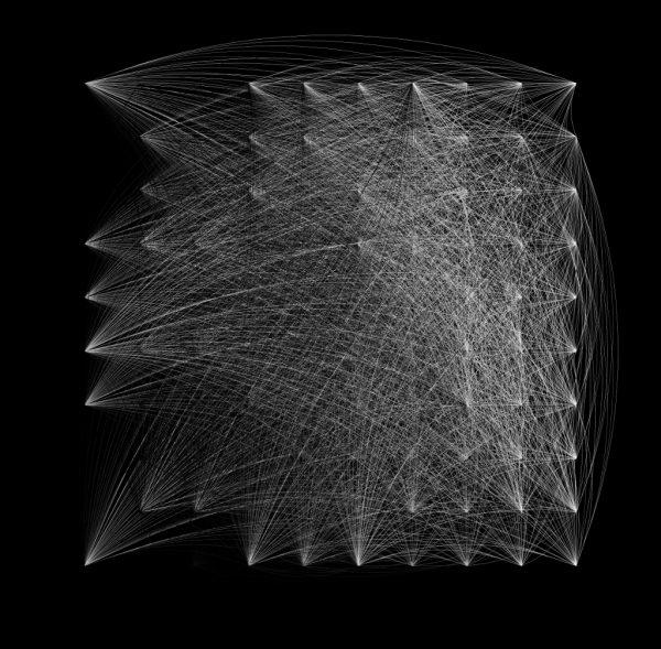Data Art with 100k digits of pi